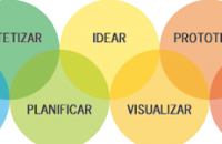 Design Thinking - Actitud Creativa