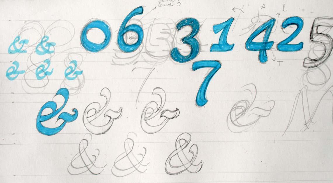 Bocetos para la la versión latina de la fuente multi escritura Akaya. Vaishnavi Murti & Juan Luis Blanco para Google Fonts.