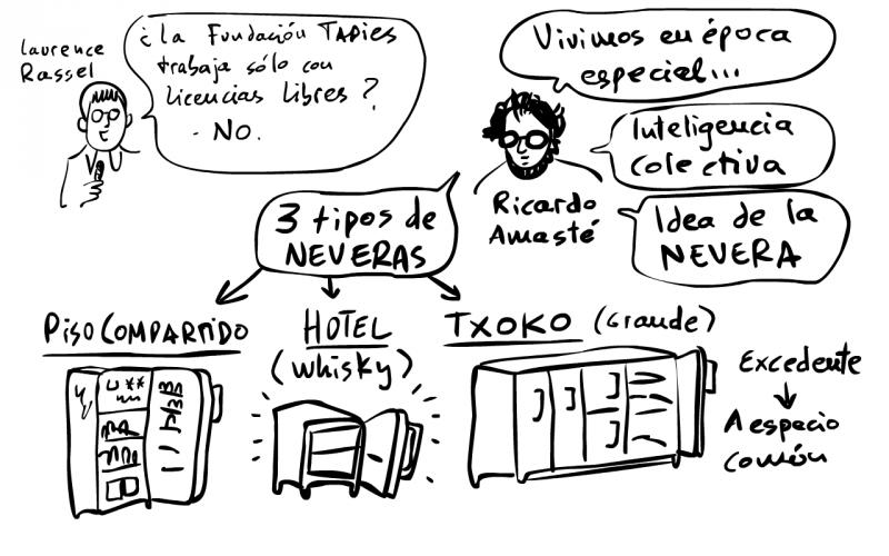 Pernan Goñi_Neveras