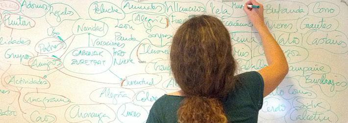 Cartel Gabonak Zuretzat Brainstorming en Pizarra