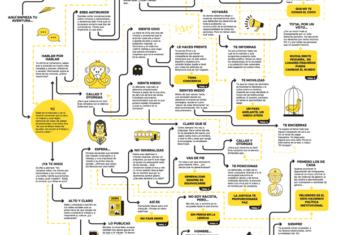 Laberinto de opciones de Imagen para la campaña de comunicación contra el racismo diseñada en Ciclo Formativo de Grado Superior en Gráfica Publicitaria Usandizaga