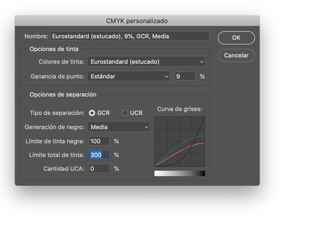 Photoshop y gestión de límite de cobertura de tinta